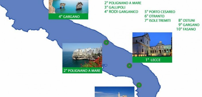 Tutti pazzi per la Puglia: le 10 località più belle per la vacanza